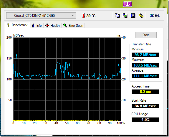 HDTune Benchmark Crucial CT512MX1 SSD - Average 111 MB/sec